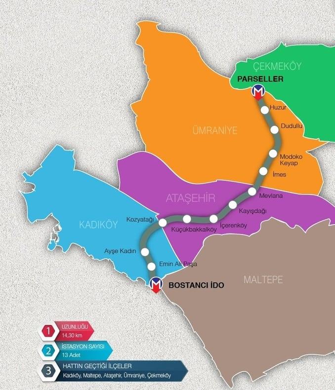 خطوط مترو إسطنبول 2019