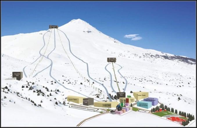 مراكز التزلج في تركيا