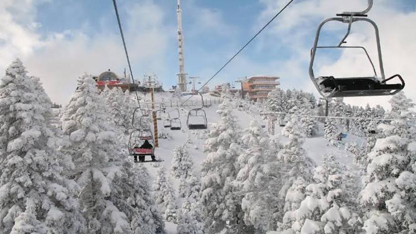 بورصة – اسطنبول 2021